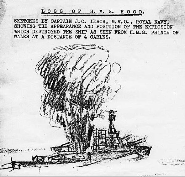 The death of HMS Hood