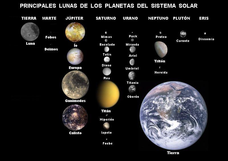 Archivo:Lunas.jpg