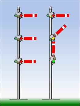 English: US - 3 arm signals