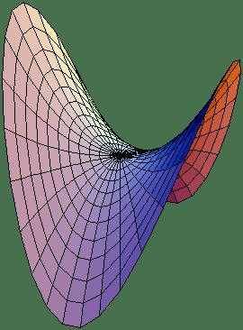 Paraboloide hiperbólico