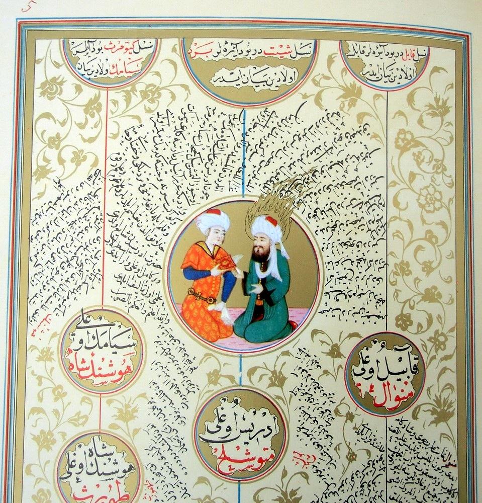 https://i1.wp.com/upload.wikimedia.org/wikipedia/commons/4/4f/Subhat_al-Akbar_%28Rosenkranz_der_Weltgeschichte%29_-_5.jpg