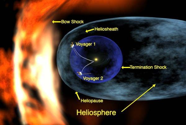 The Inconvenient Skeptic 187 Voyager 1 Almost out of the