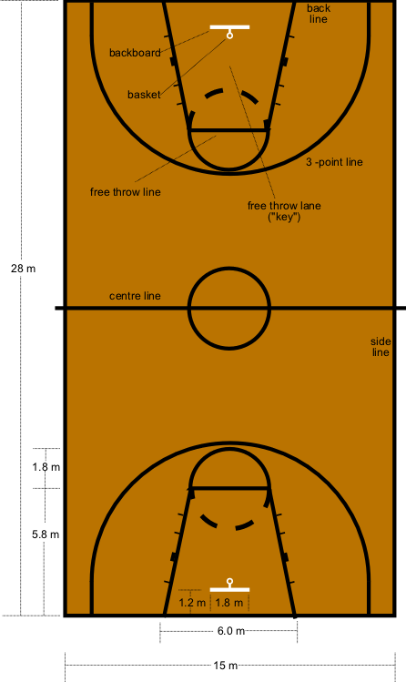 an analysis of the art of streetball With the original 1987 publication of ain't no makin' it  as well as new theoretical analysis and comparison to the  macleod still plays streetball,.