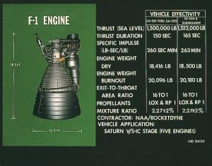 Rocketdyne F1  Wikipedia