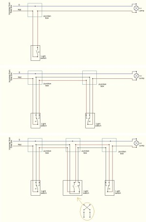 File:Basic wiring diagrams of the light switchesJPG  Wikimedia Commons