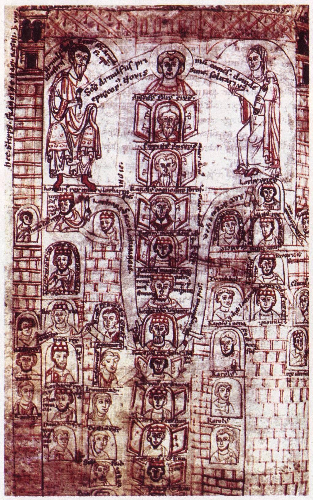 Stammbaum der Karolinger aus dem 12. Jahrhundert, public domain