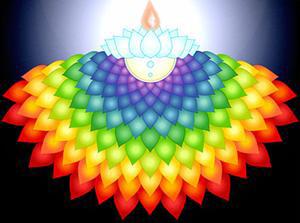 The Sahasrara, symbolised in Ayyavazhi as 'Lot...