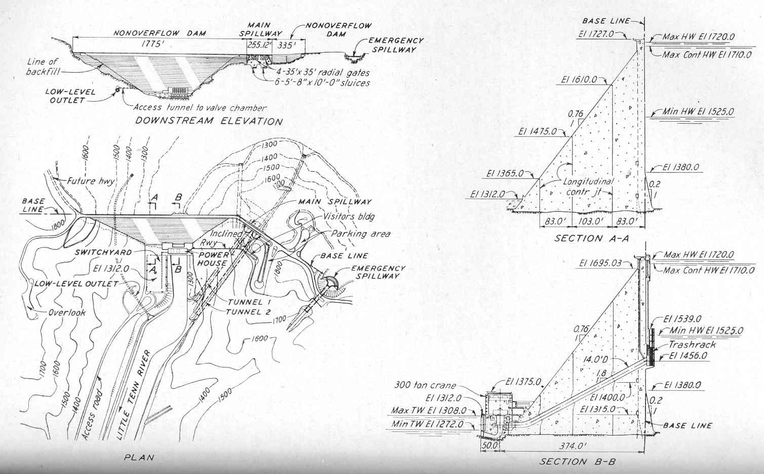 Hoover Dam Power Plant Diagram
