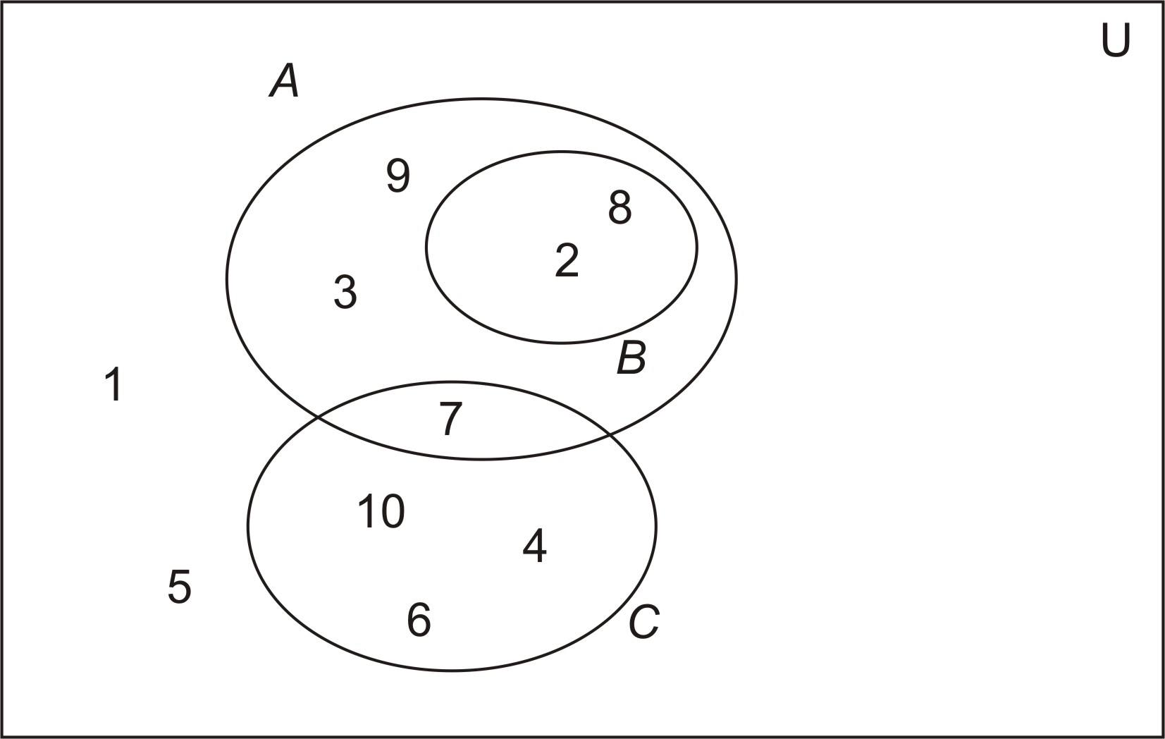 Set Theory Venn Diagram Problems And Solutions