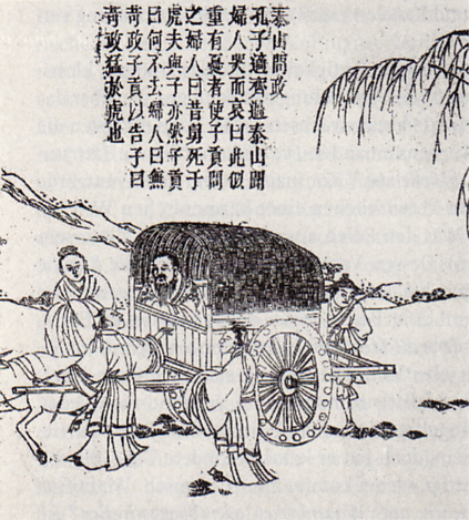 File:Confucius on his way to Luoyang.jpg