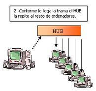 Imagen:HUB_2.jpg