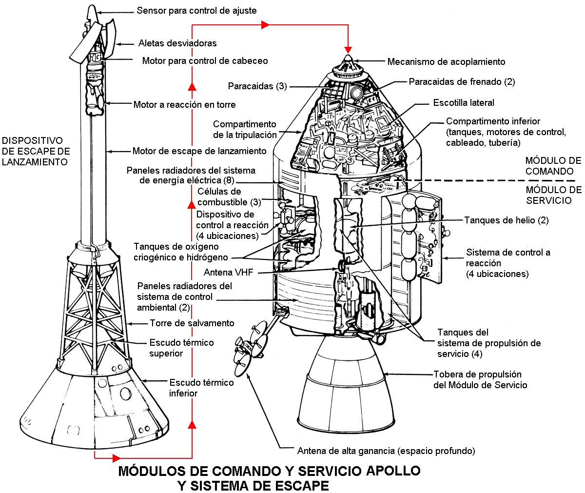 El Observatorio Cuyano