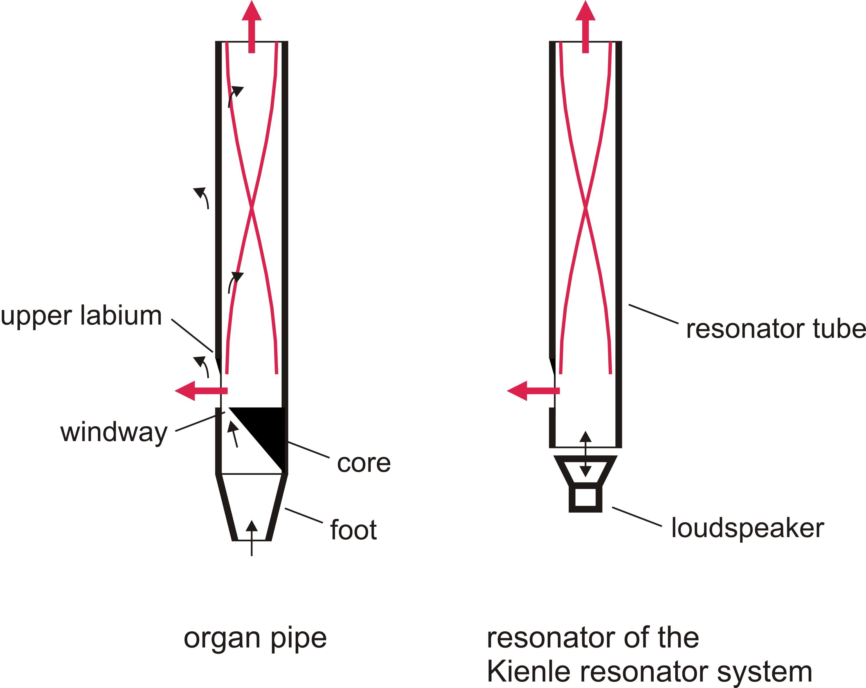 File Kienle Sound System
