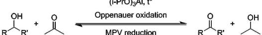 Die Meerwein-Ponndorf-Verley-Reduktion findet im Gleichgewicht mit der Oppenauer-Oxidation statt.