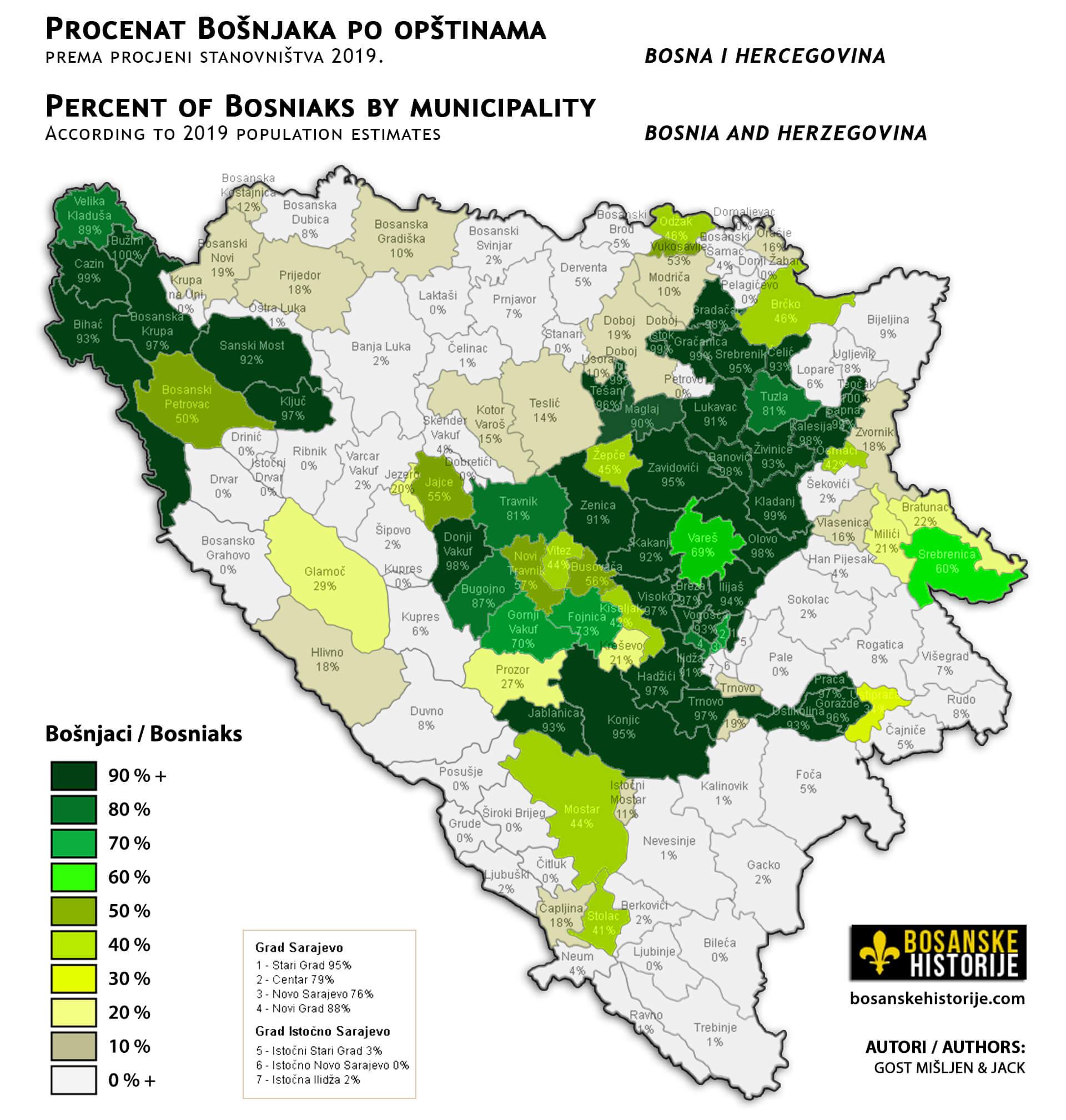 Bosniaks Wikipedia