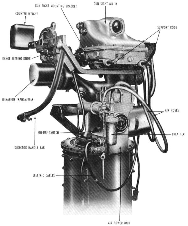 Ship gun fire-control system | Military Wiki | FANDOM ...