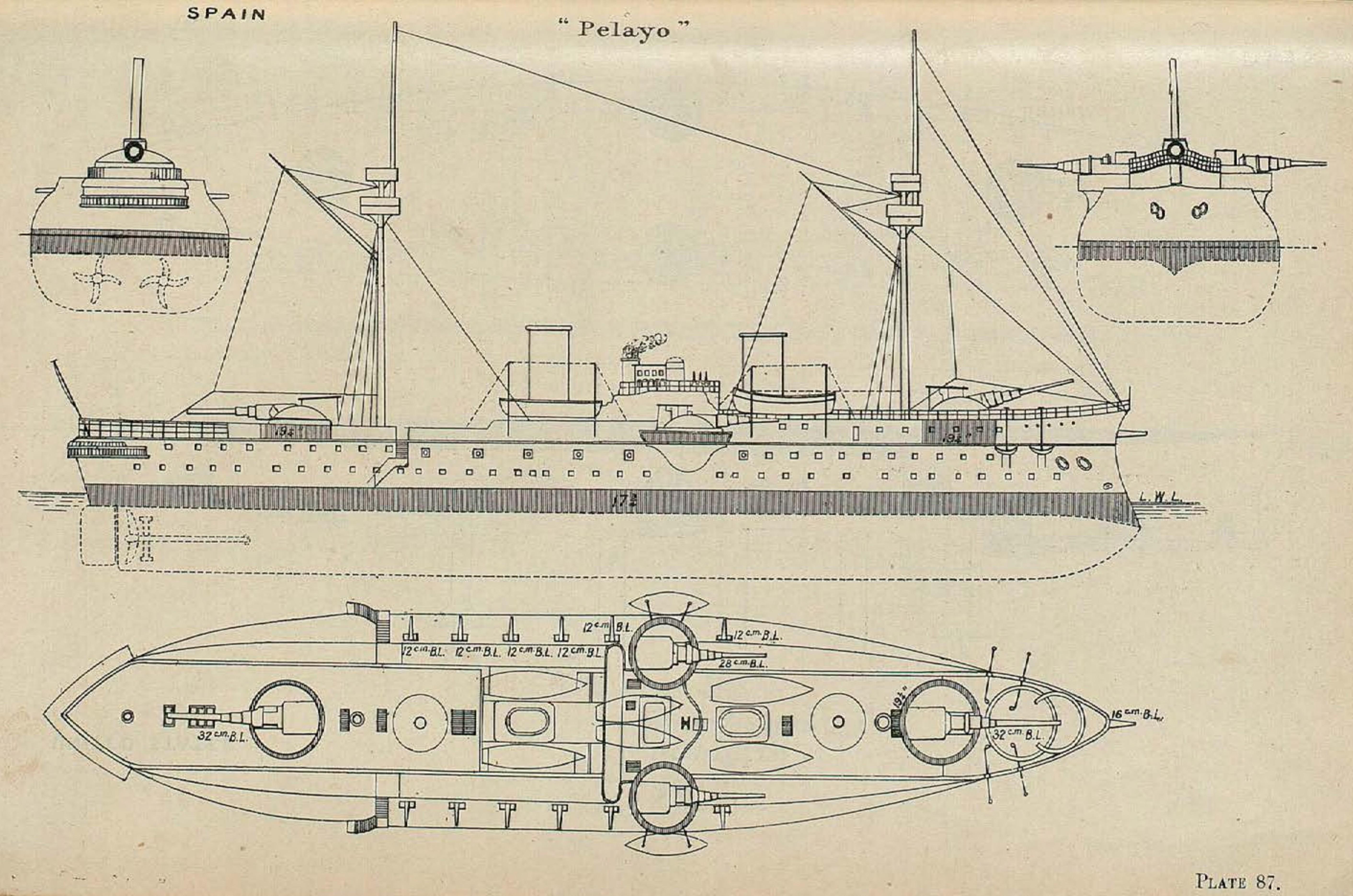 Spanish Battleship Pelayo