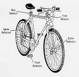 Bike diagram with reflectors
