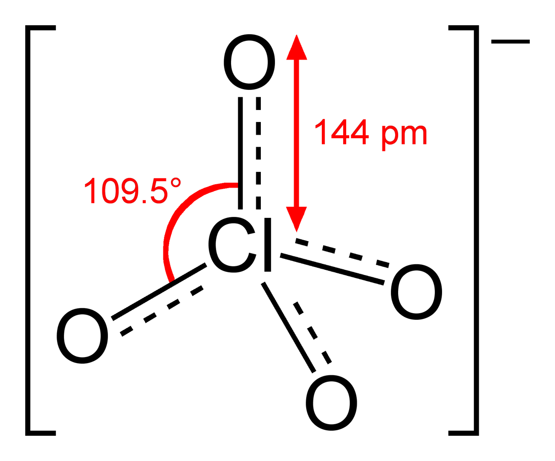 How Does Electronegativity Affect The Strength Of An Acid