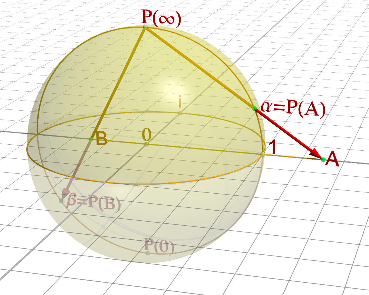 superficie de Riemann