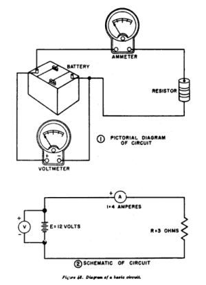 Circuit diagram  Wikipedia