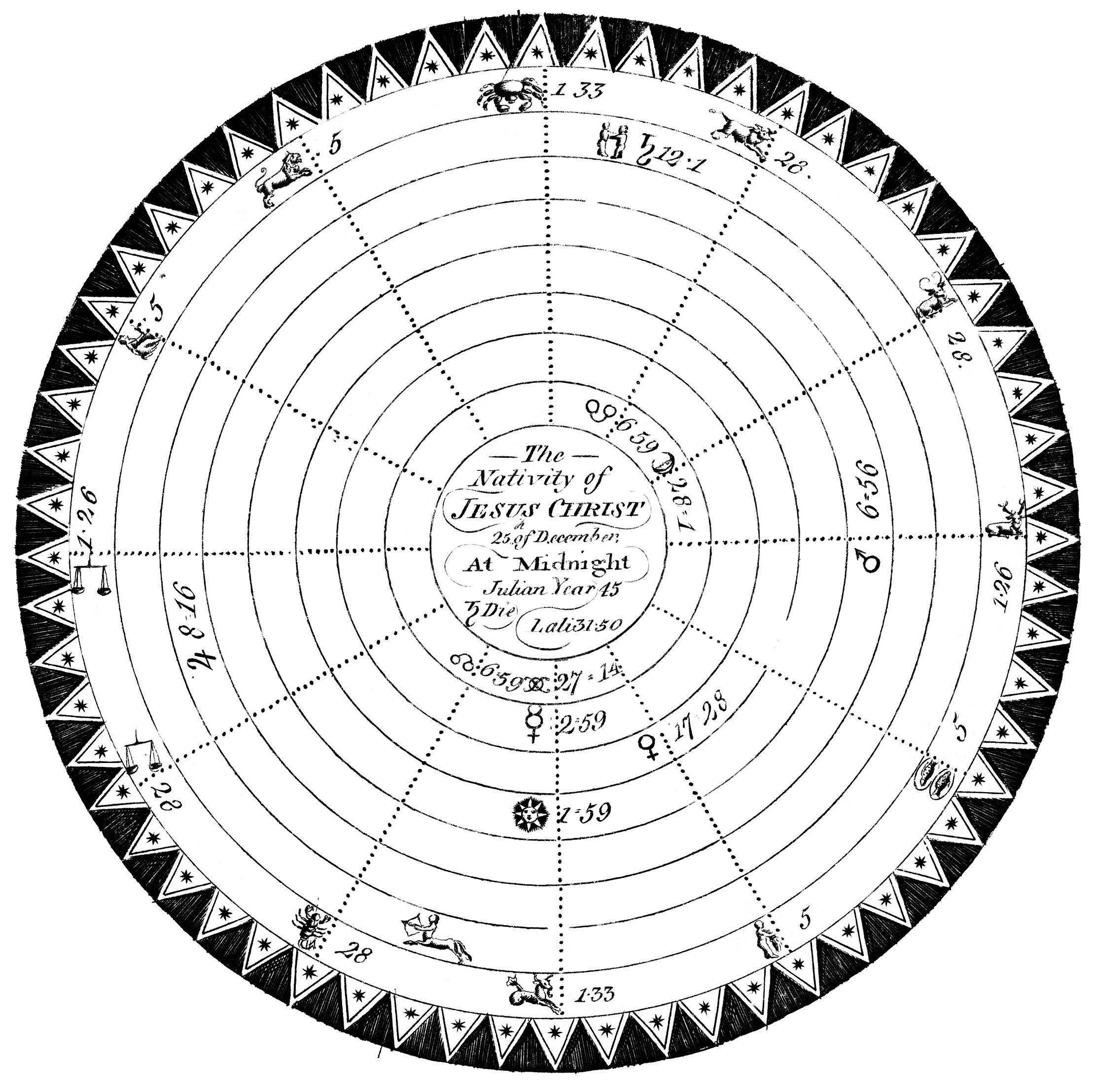 File Horoscope Christ
