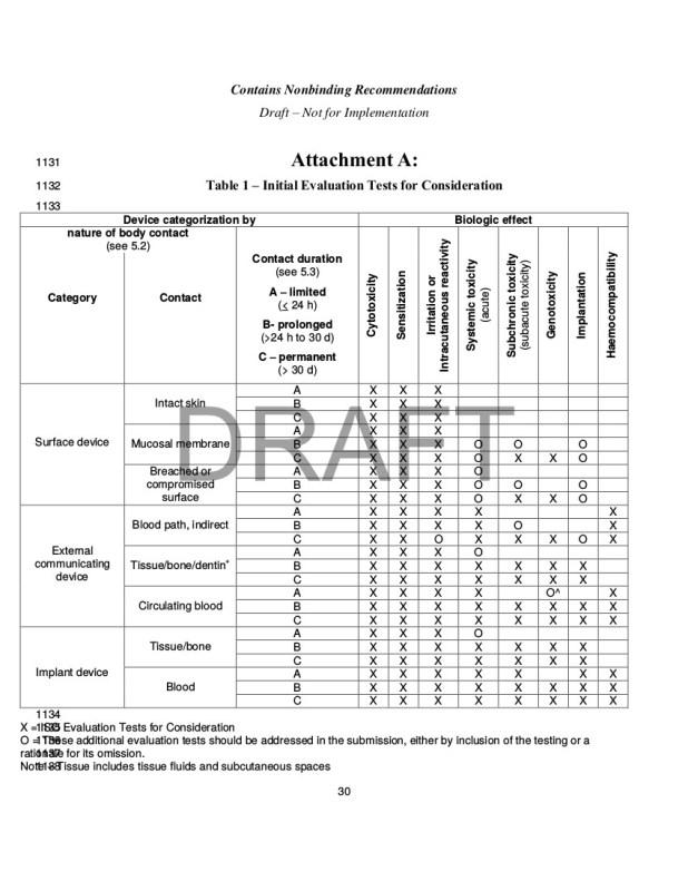 ebook Andromeda Klein
