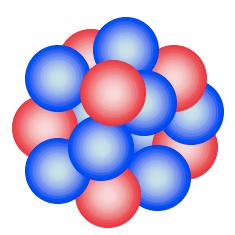 English: Schematic representation of a nucleus...