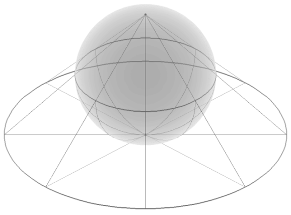 https://i1.wp.com/upload.wikimedia.org/wikipedia/commons/8/85/Stereographic_projection_in_3D.png?w=578