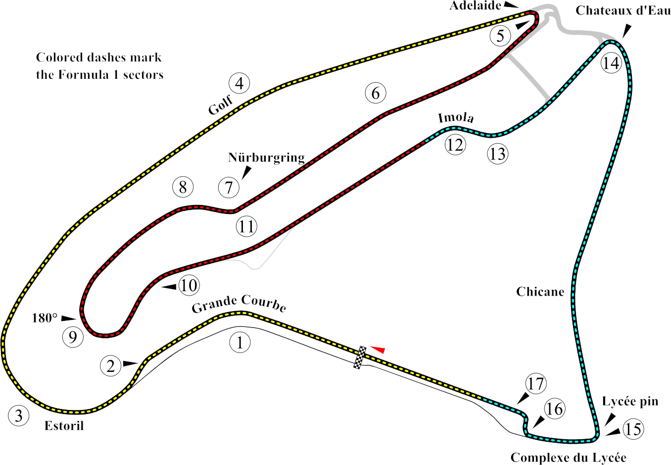 Filecircuit De Nevers Magnycours Wikimedia Commons