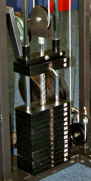 Weight Machine Wikipedia