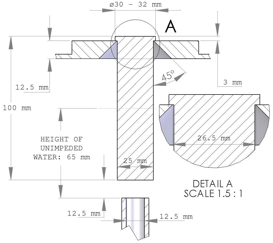 File Jominy Test Metric