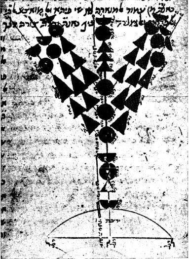 ציור המנורה מכתב ידו של הרמב