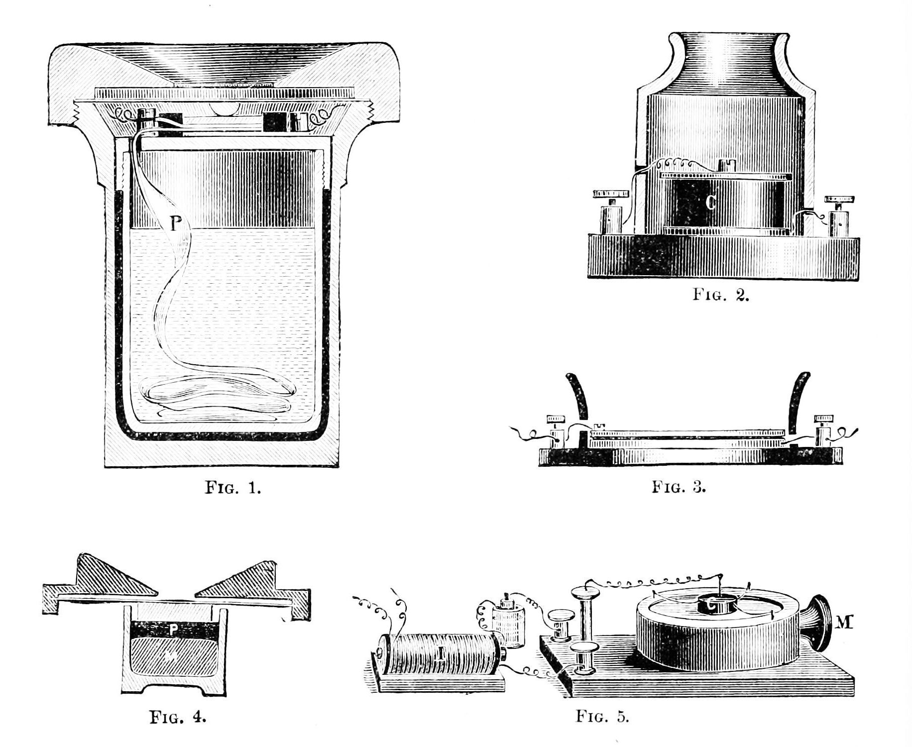 File Psm V14 D142 Components Of Edison Acoustic Invention