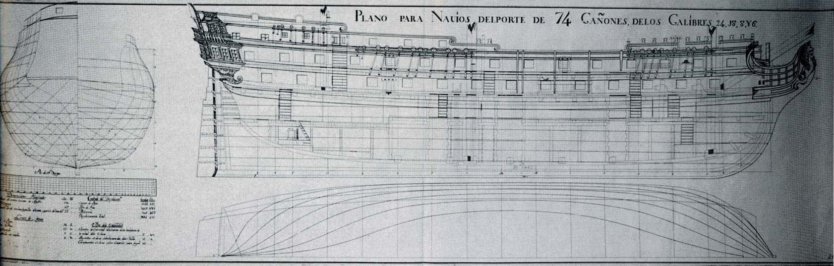 Plano de un navío de la serie de 74 cañones