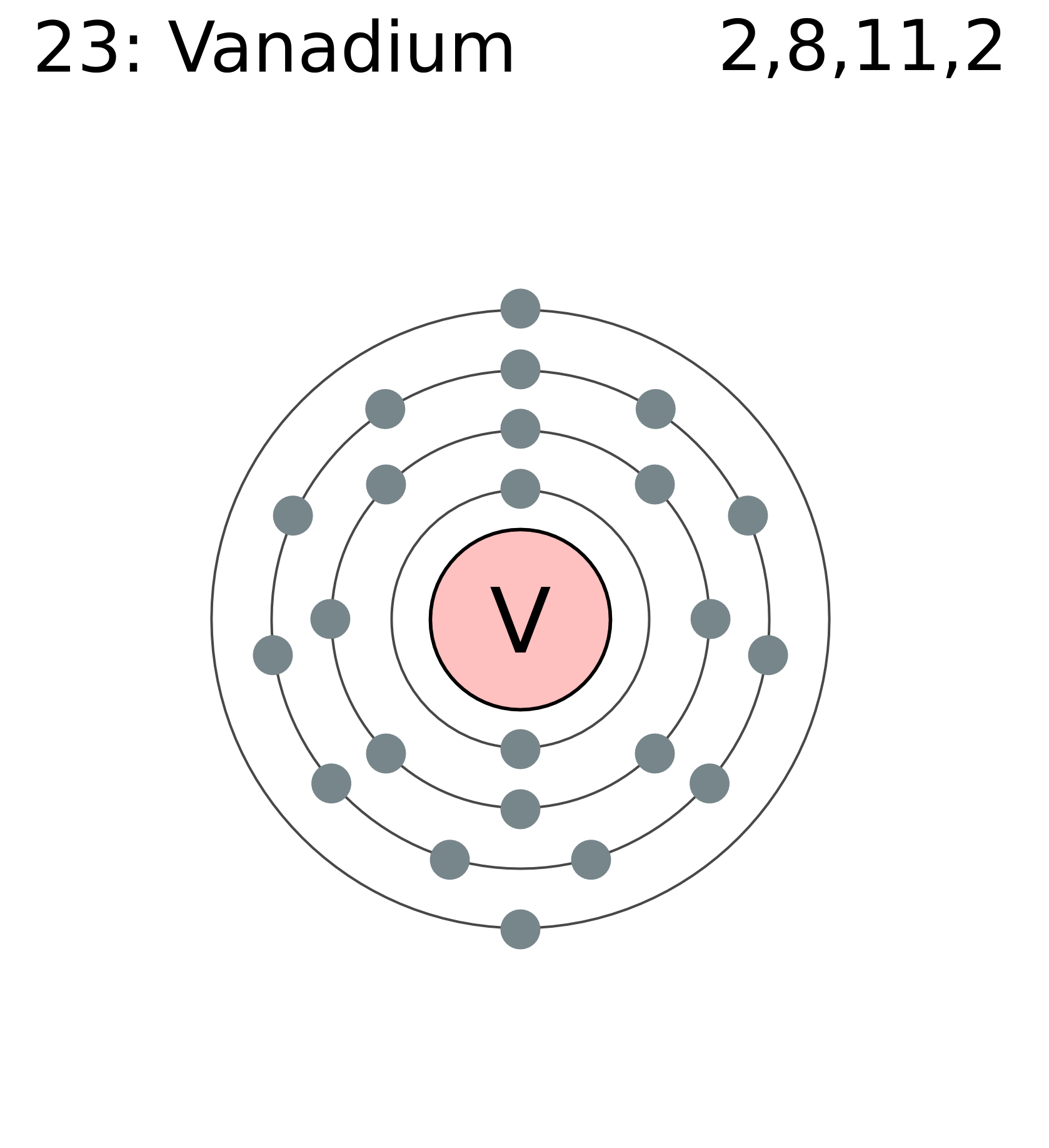 File Electron Shell 023 Vanadium