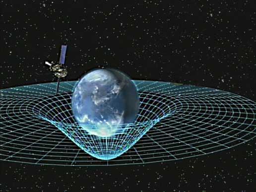 curvatura del espacio