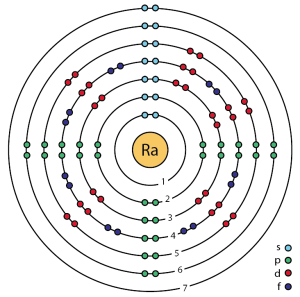 File:88 radium (Ra) enhanced Bohr modelpng  Wikimedia