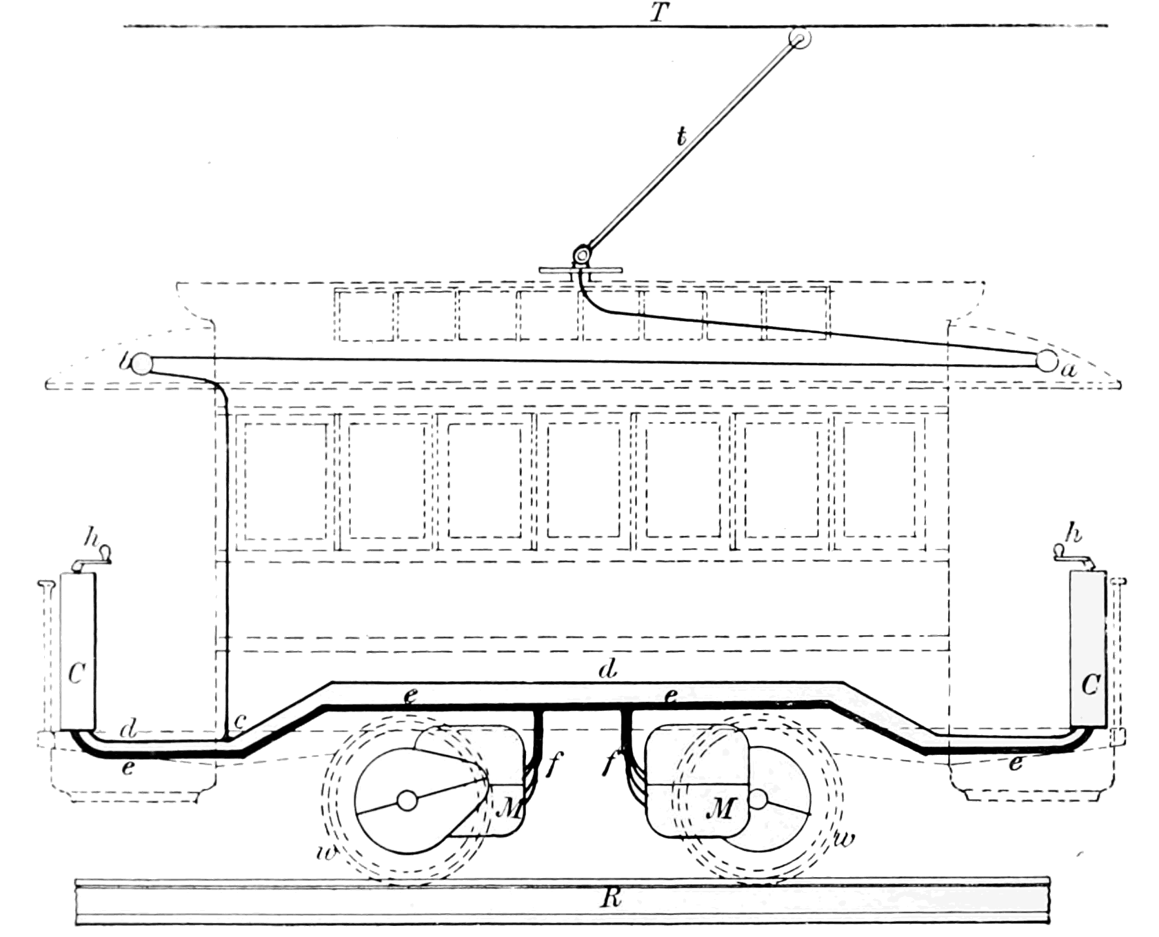 File Psm V56 D Side View Function Diagram Of An Electric Railway Car