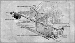 File:Ford model t 1919 d055 wiring diagram of cars