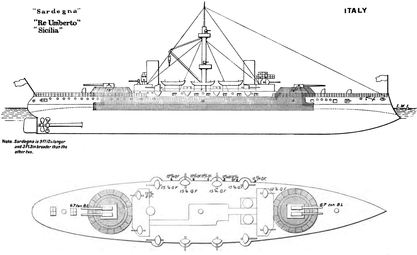 Italian Ironclad Re Umberto