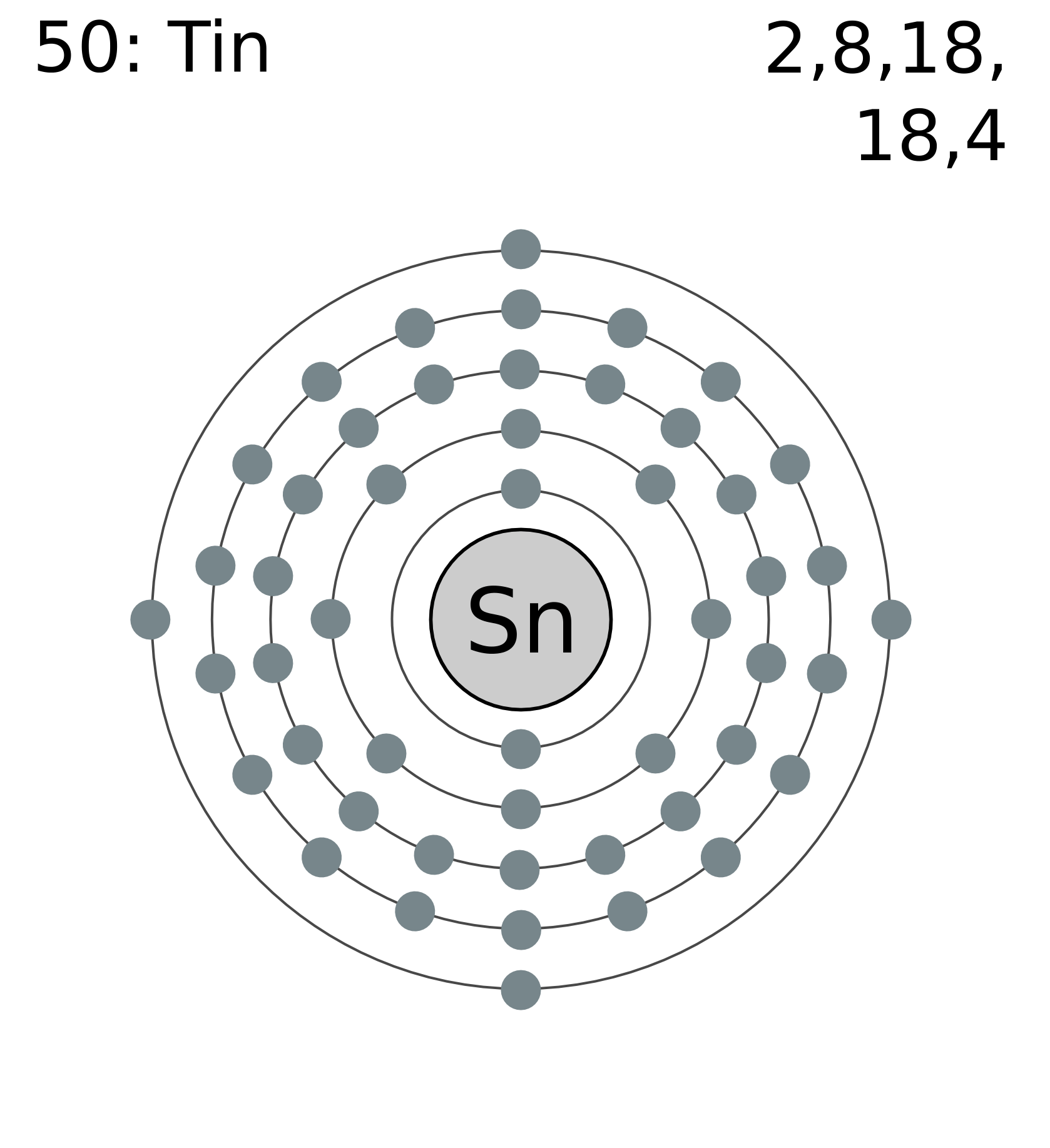 File Electron Shell 050 Tin