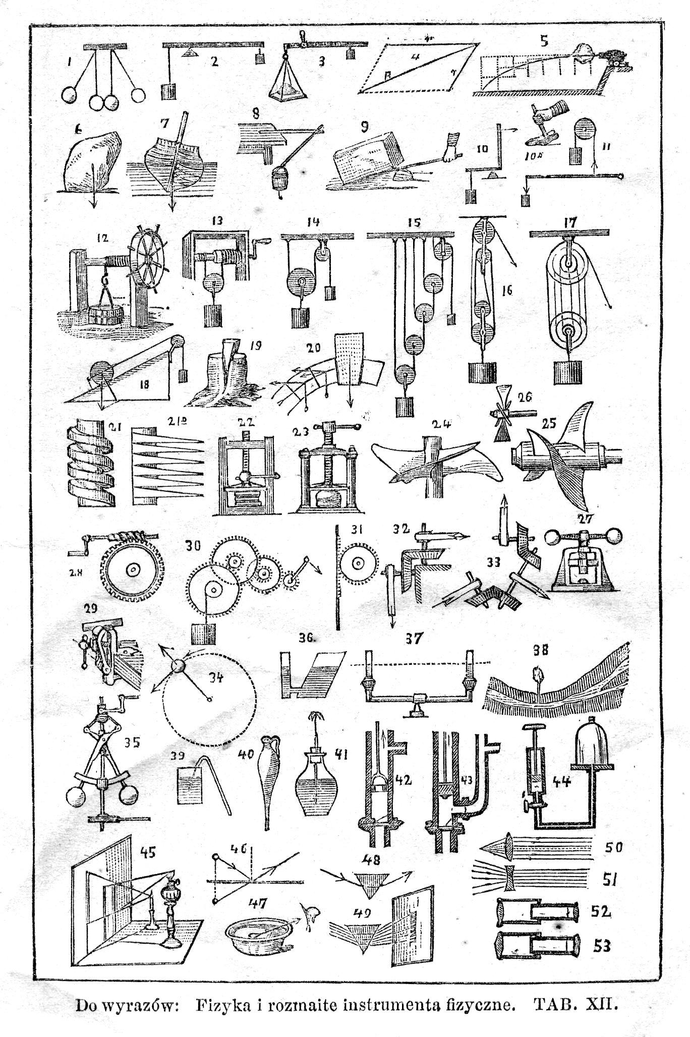 File Encyklopedia
