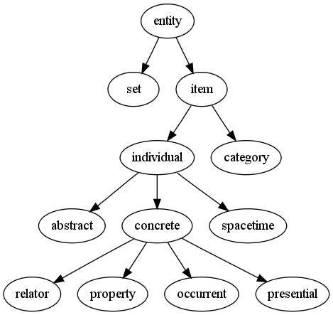 A taxonomy of search sessions