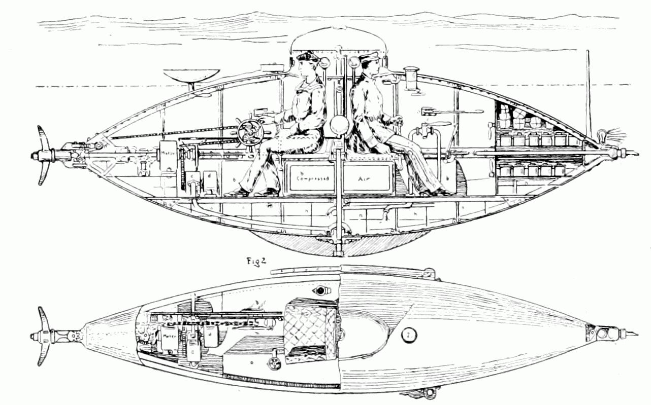 File Psm V58 D169 Goubet Submarine Torpedo Boat