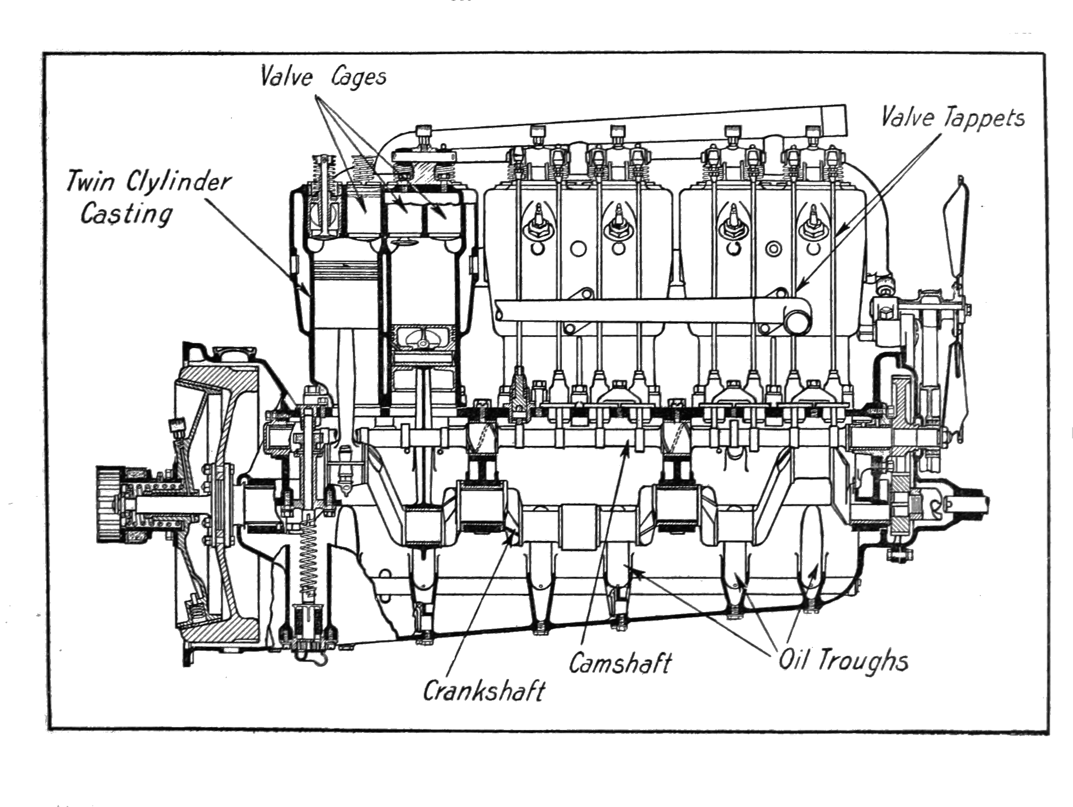 File Psm V88 D159 Sectional View Of A Buick Automotive
