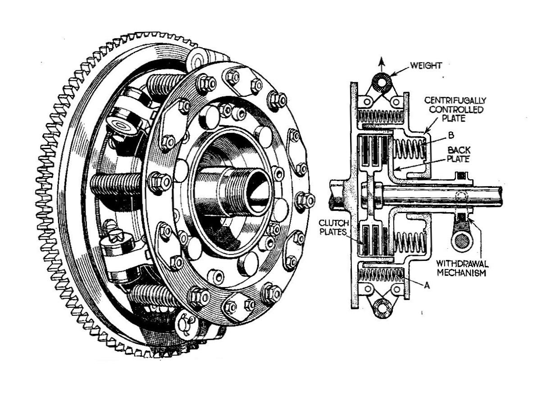 Engine Clutches