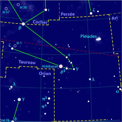 Constellatin du Taureau