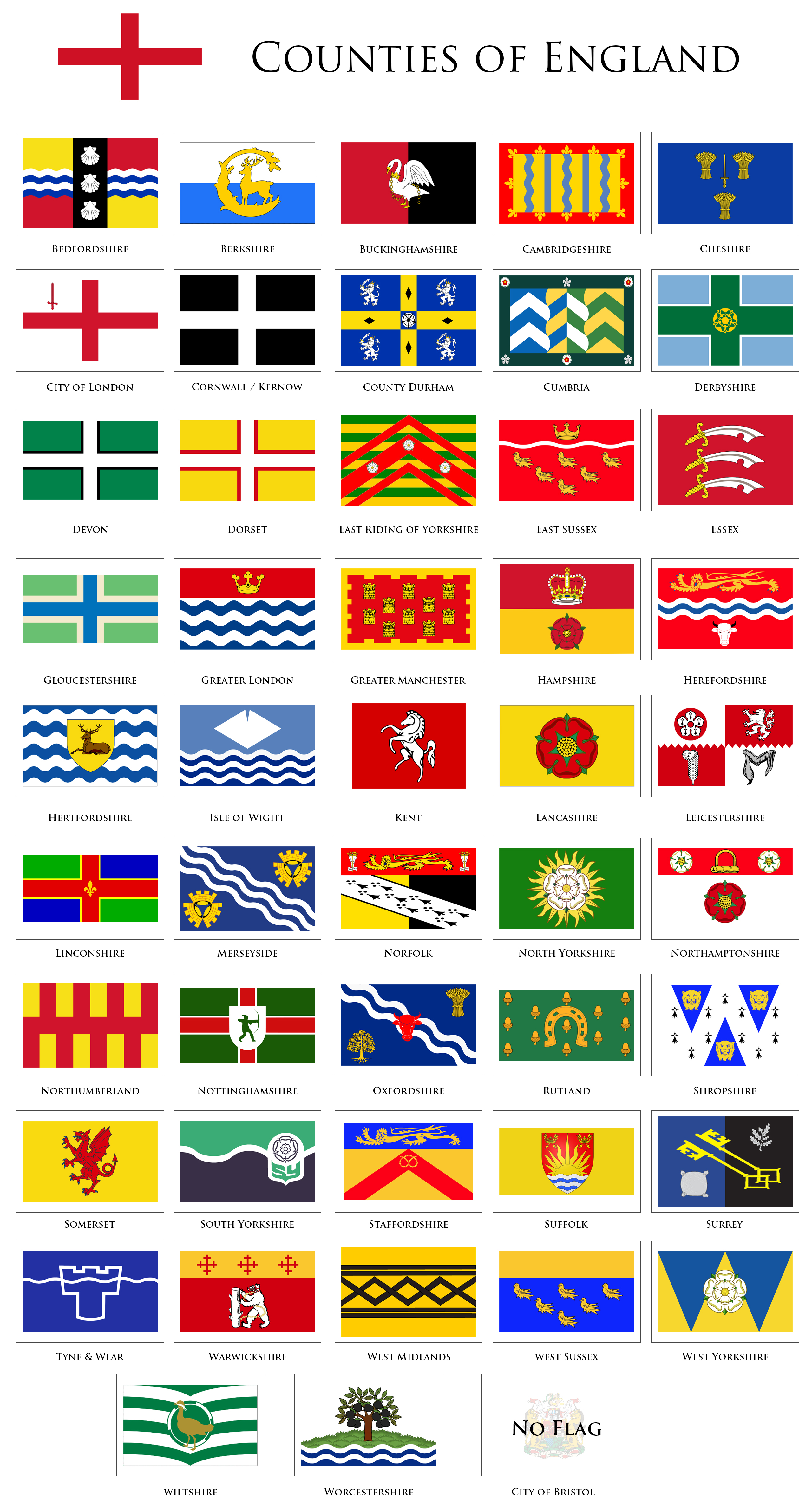 All Of The County Flags Of England Vexillology