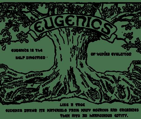 Fișier:Eugenics congress logo.png